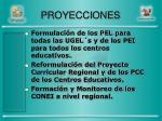 proyecciones2