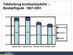 tidsforbrug bruttoarbejdstid besk ftigede 1987 2001