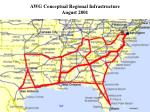 awg conceptual regional infrastructure august 2001