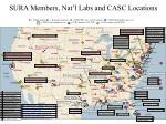 sura members nat l labs and casc locations