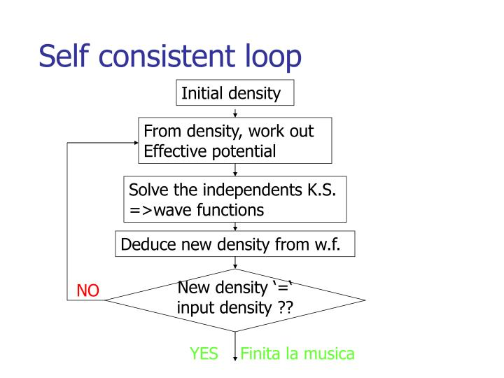 Self consistent loop