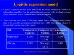 logistic regression model