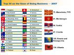 top 30 on the ease of doing business 2007