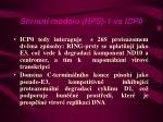 shrnut modelu hps 1 vs icp0