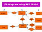 er diagram using rea model