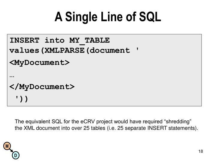 A Single Line of SQL