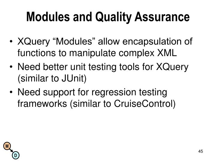 Modules and Quality Assurance