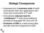strategic consequences