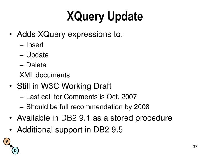 XQuery Update