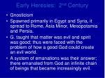 early heresies 2 nd century4