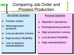 comparing job order and process production