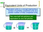 equivalent units of production1