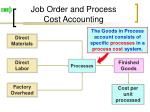 job order and process cost accounting1