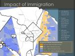 impact of immigration6