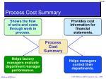 process cost summary