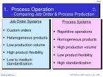 process operation comparing job order process production