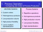 process operation comparing job order process production