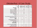 oktoberfest a case study4