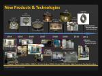 new products technologies