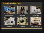 peabody key machines