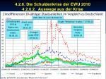 4 2 6 die schuldenkrise der ewu 2010 4 2 6 2 auswege aus der krise3