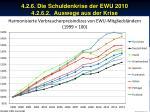 4 2 6 die schuldenkrise der ewu 2010 4 2 6 2 auswege aus der krise9