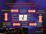 in 5 years we look to establish a fully connected learning community