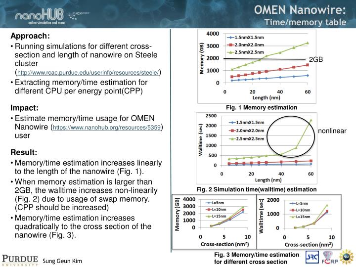 omen nanowire time memory table n.