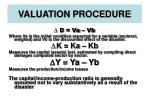 valuation procedure