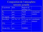 composition de l atmosph re terrestre actuelle