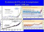 evolution du co 2 et de la temp rature depuis 1000 ans