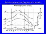 pression moyenne en fonction de la latitude