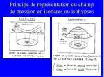 principe de repr sentation du champ de pression en isobares ou isohypses