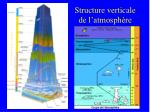 structure verticale de l atmosph re