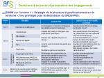 questions se poser et priorisation des engagements2