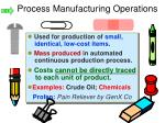 process manufacturing operations