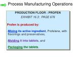 process manufacturing operations2
