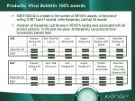 products virus bulletin 100 awards