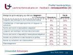 profiel leerkrachten leerkrachtenevaluatie en feedback consequenties 2
