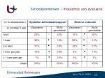 schoolkenmerken frequentie van evaluatie