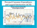personal consumer expenditures and lagged satisfaction acsi