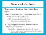 women in labor force