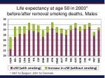 life expectancy at age 50 in 2003 before after removal smoking deaths males