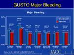 gusto major bleeding