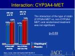 interaction cyp3a4 met