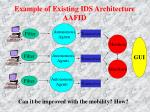 example of existing ids architecture aafid