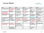 course model1