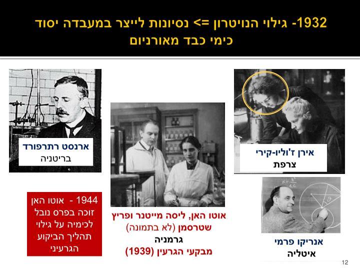 1932- גילוי הנויטרון =>
