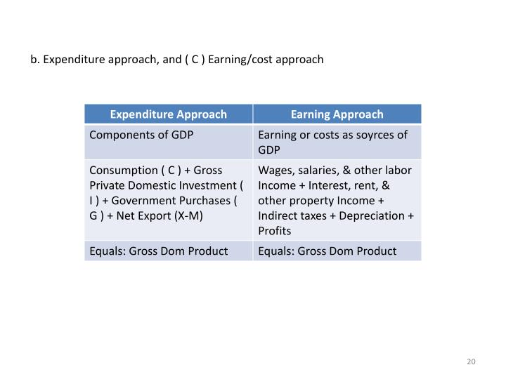 b. Expenditure approach, and ( C ) Earning/cost approach