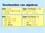 voorbeelden van algebras